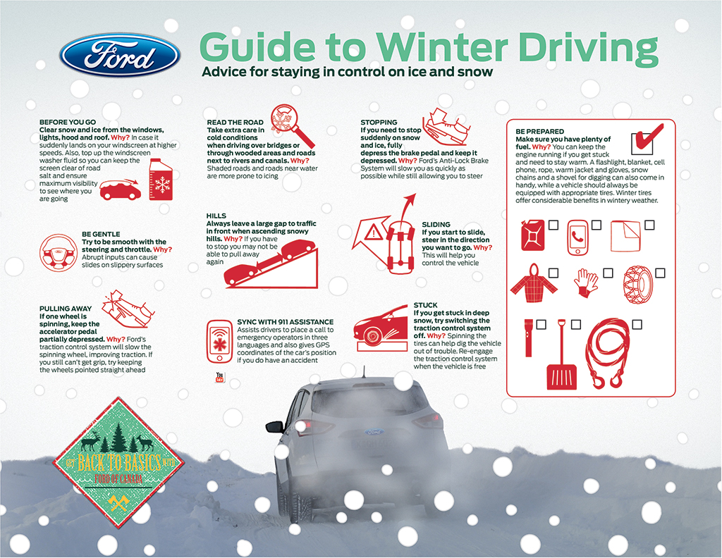 Safe Winter Driving Tips From Ford Canada Life In